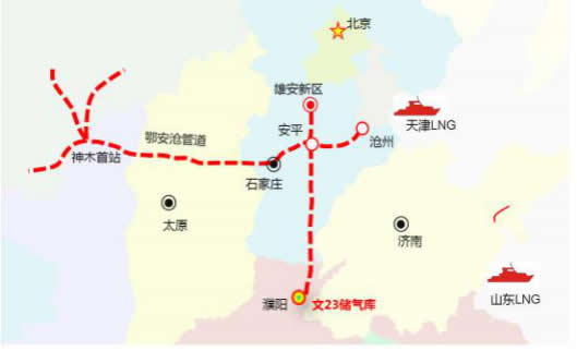 Sinopec Eancang  Project